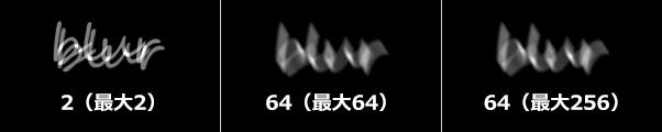 2(最大2)・64(最大64)・64(最大256)での比較